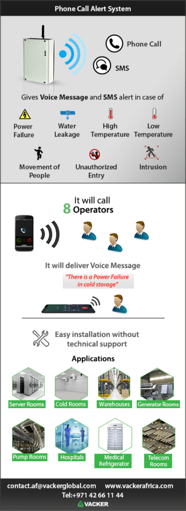 phone-call-alert-system-in-vackerafrica