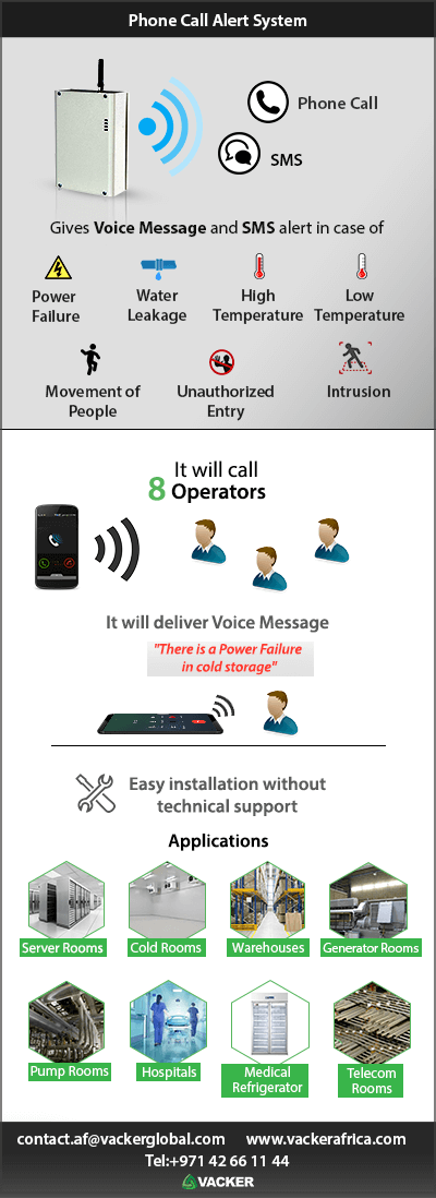 phone-call-alert-system-in-vackerafrica
