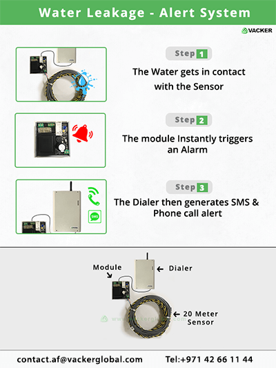 water-leakage-monitoring-system