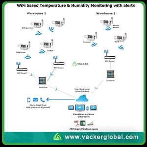 refrigerator-freezer-monitoring-alert-system-Africa