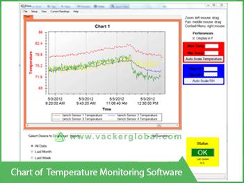 sample-report-refrigerator-monitoring-alert-system-Africa